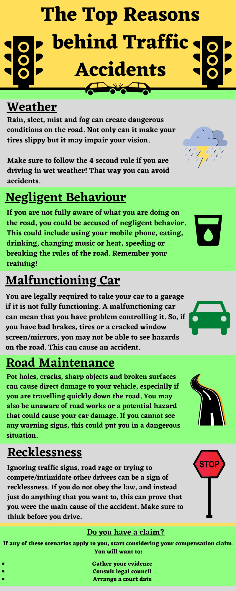 infographic on traffic accidents