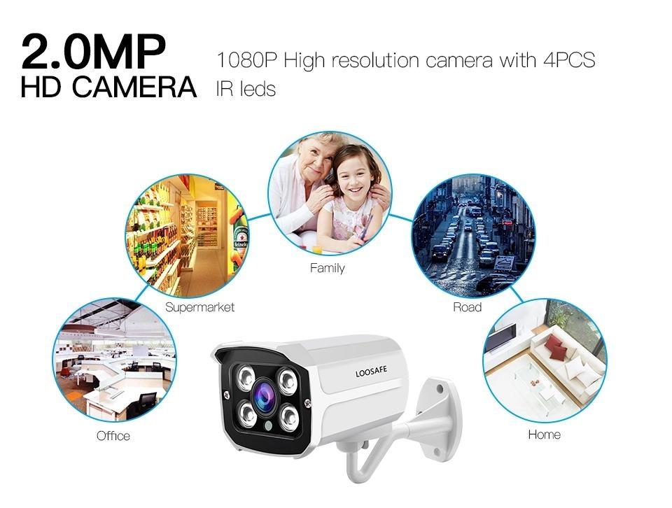 i.ibb.co/N75X5HG/C-mera-de-Seguran-a-Anal-gica-1080-P-CCTV-Indoor-LS-KA20-OC0-BKUYS-4.jpg