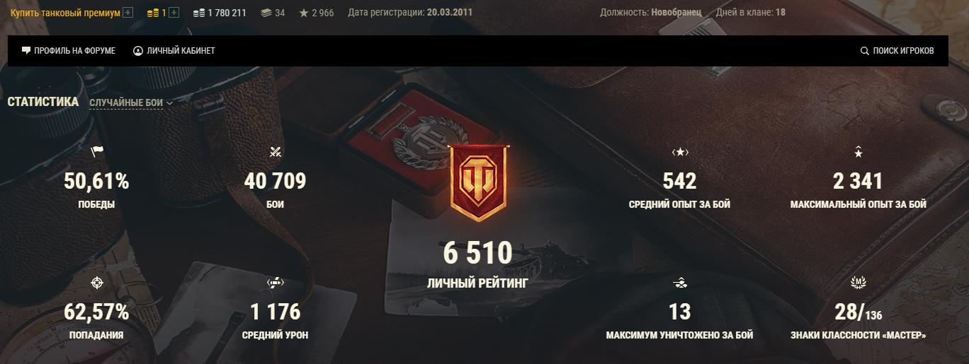 [RU] 40К БОЁВ