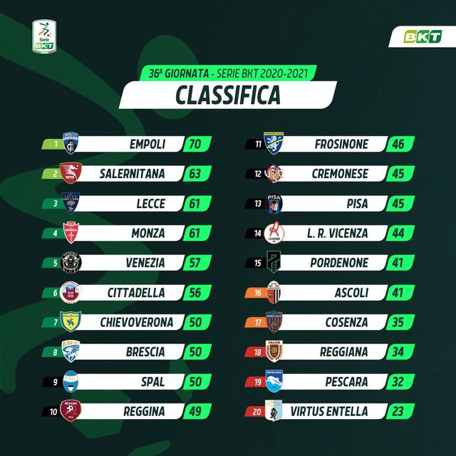 Calcio Saga 20/21 - Page 21 E0j-Sd-JHX0-AYd-HBt-1