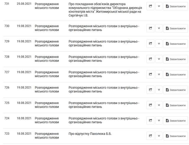 7777777 - До Дня Житомирян мер нагородив відзнакою «За заслуги перед містом» спортсменку, двох солістів та свекра депутатки