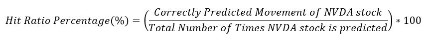 NVDA-Hit-Ratio-formula