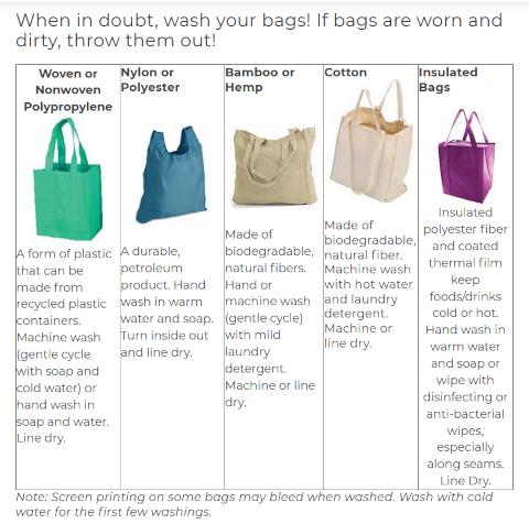 clean-bag