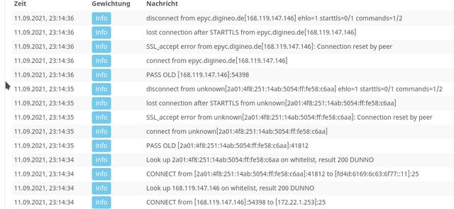 Postfix log