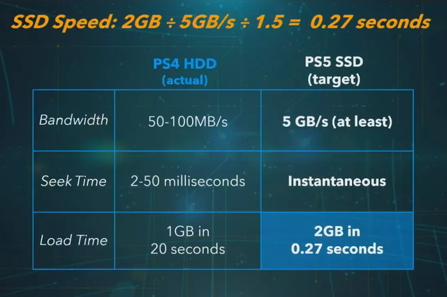 hdd-vs-ssd-ps5