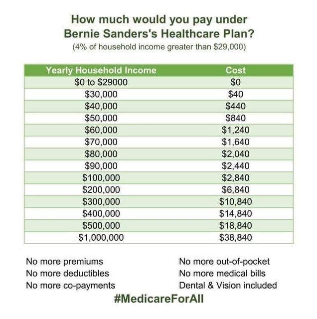 Medicare-For-All-Pay