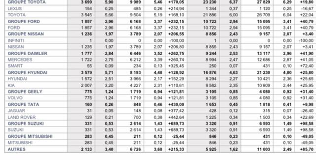 [Statistiques] Les chiffres européens  - Page 10 BE9-F5370-93-E8-4377-8162-35015-E392-D03