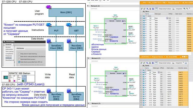 S7-CP343-Lean-connection-1.jpg
