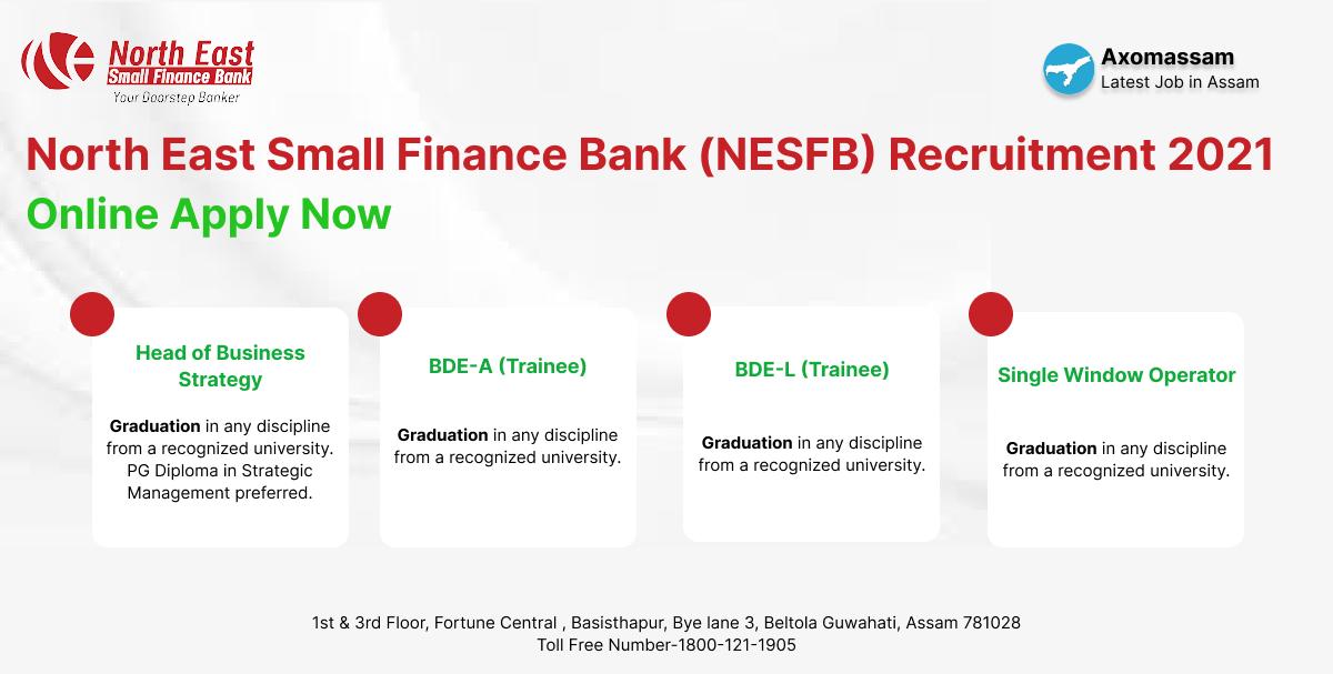North East Small Finance Bank (NESFB) Recruitment 2021