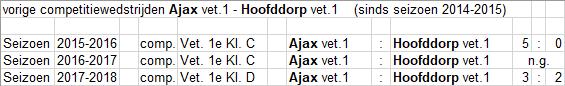 vet-7-Hoofddorp-thuis