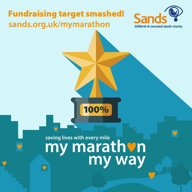 100-Fundraising-Target