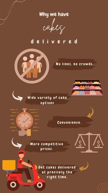 No-lines-no-crowds