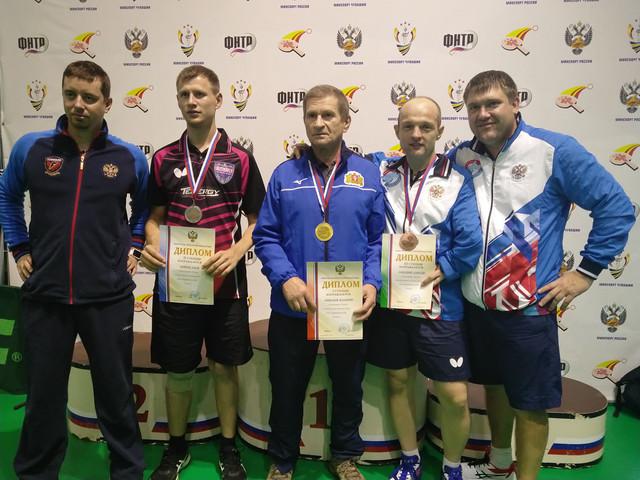Чемпионат России 2020 IMG-20200927-171139-R