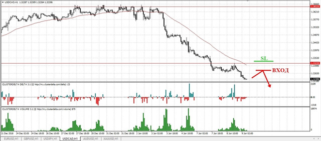 sell-cad-mini