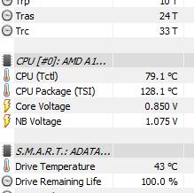 Question - laptop APU temperature | Tom's Hardware Forum