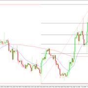 1-EURUSD-4-Hour-Chart