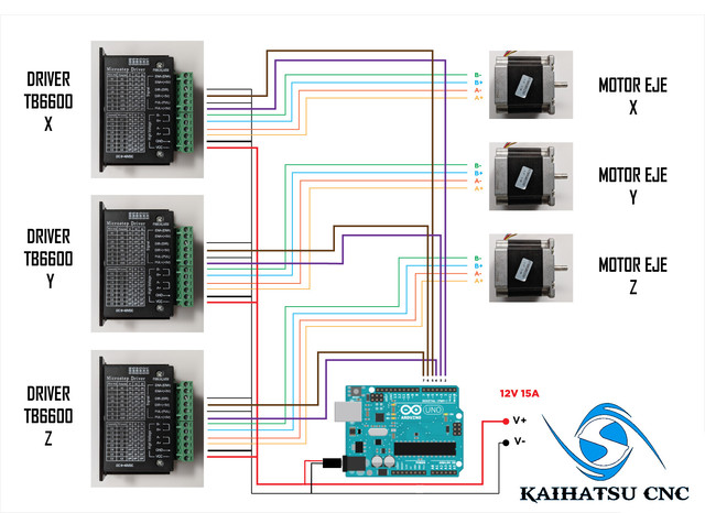 CNC-Arduino-Schematic-Diagram-Kalaakaar-in