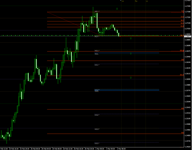 usdcad01032021update