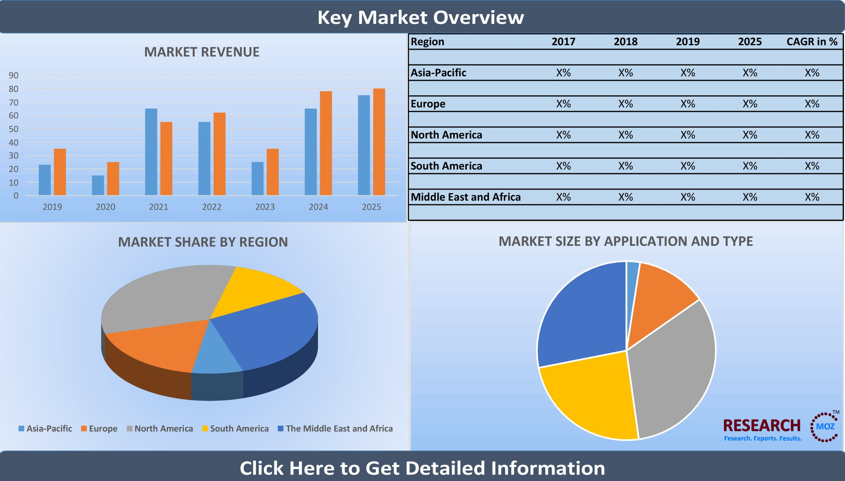 Mobile Advertising Software Market