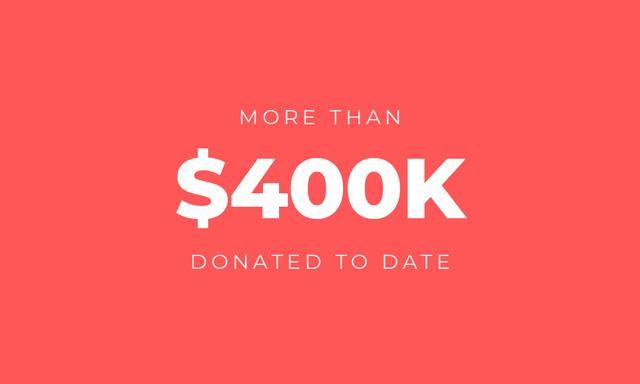 DTD-400k-Donated-Charitable-Shopping