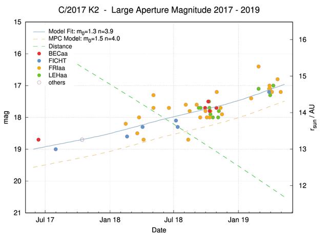 Abb. 1: 2017-K2-large