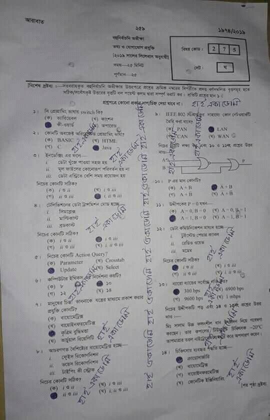 HSC ICT Solution Sylhet Board