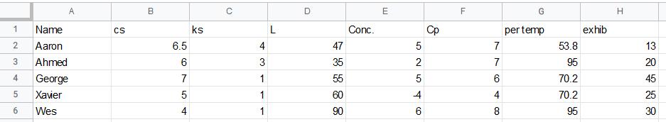<Spreadsheet 6>