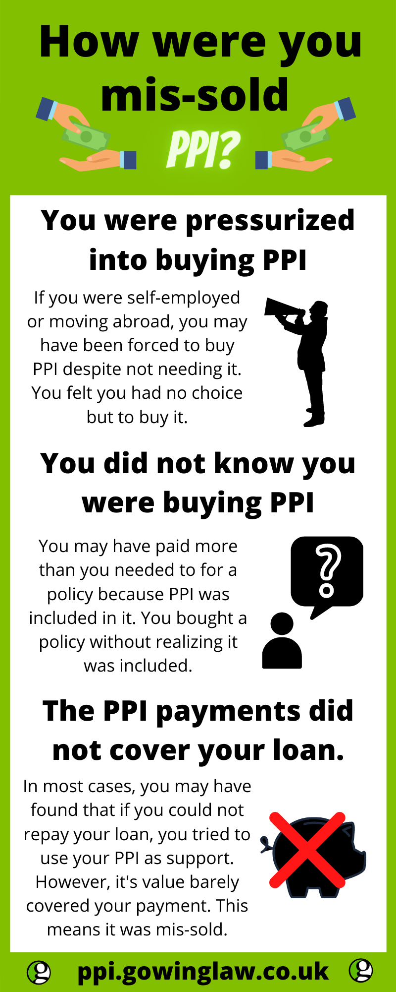 Mis-sold PPI claims