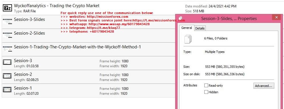 Wyckoffanalytics - Trading the Crypto Market with the Wyckoff Method