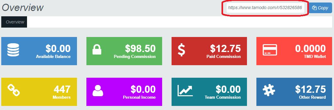 Tamodo 0.25 USD za każdego poleconego w 7 stopniowej strukturze Dashboard