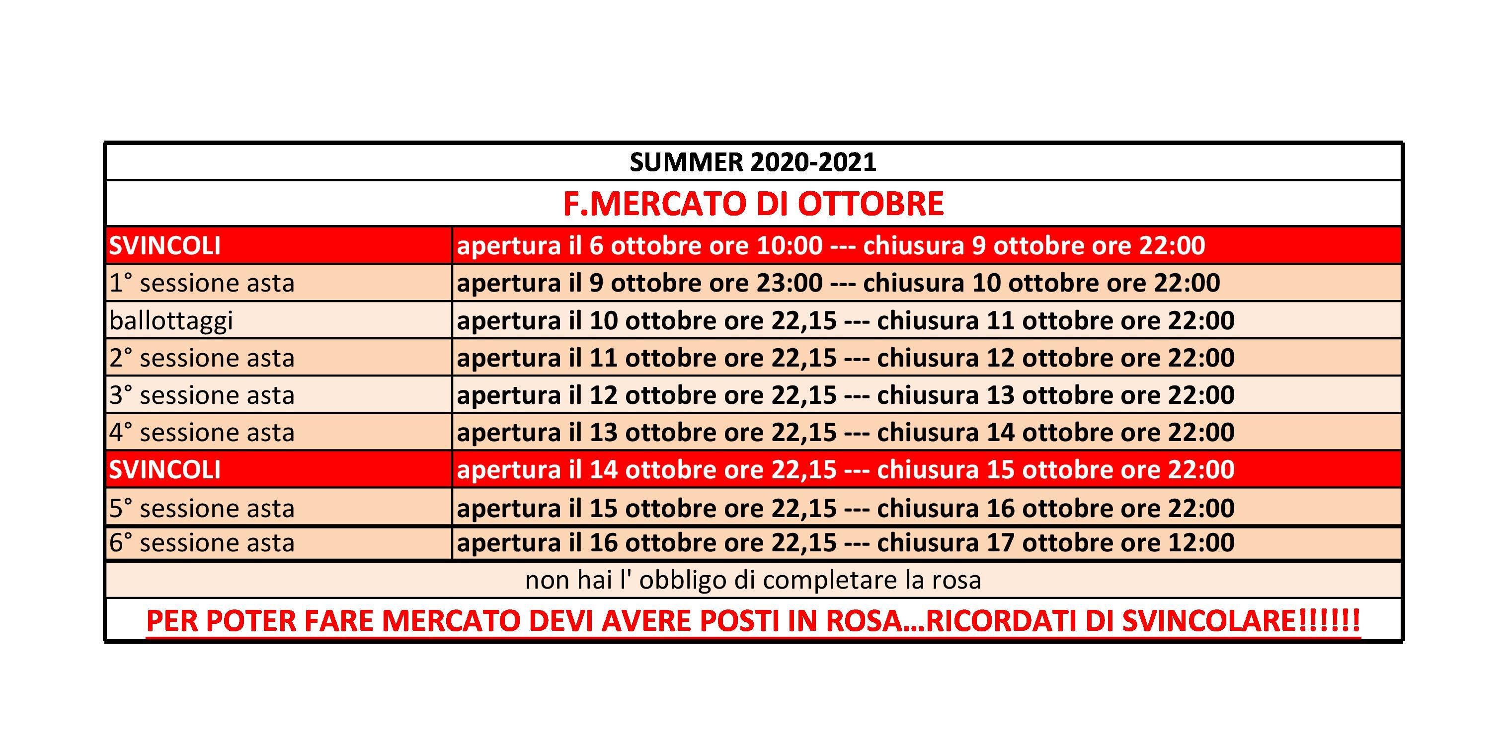 FANTAMERCATO-OTTOBRE-luxury-2020-21-1-1
