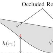 The-expanded-model-that-accounts-for-shallow-grazing-angles-at-long-ranges-by-including