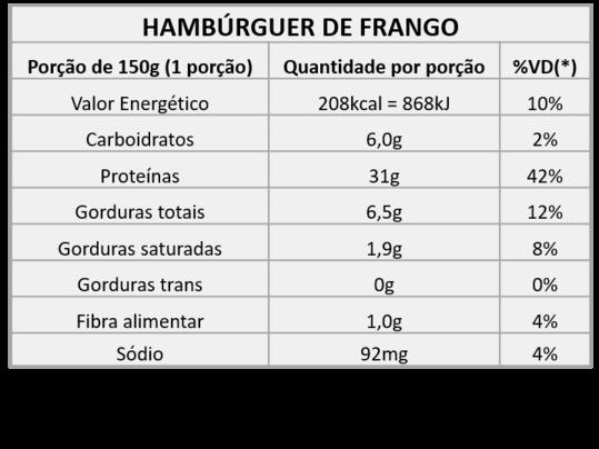 HAMB-RGUER-DE-FRANGO