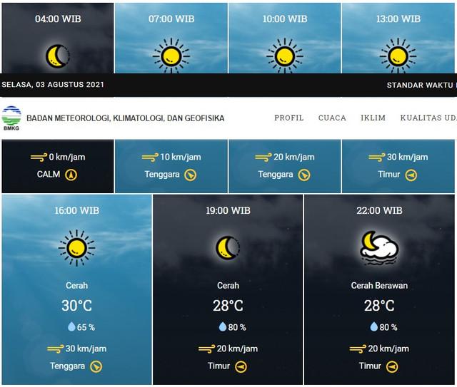 cuaca-surabaya-hari-ini-selasa-3-agustus-2021
