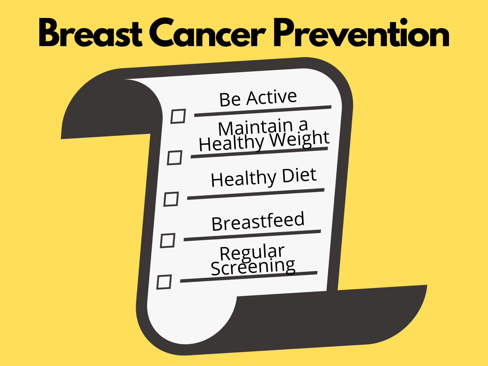 Breast-Cancer-Prevention