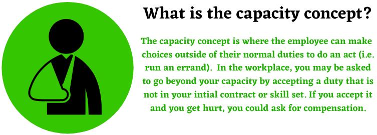 capacity concept