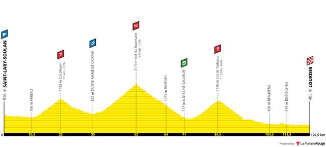 tour-de-france-2019-stage-20