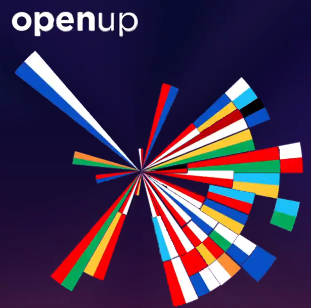openup3