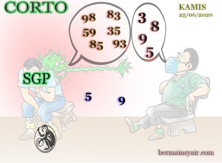 CORTO-TOGEL-SGP