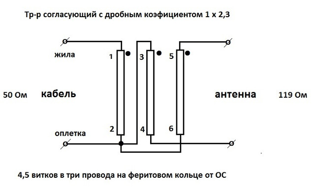 https://i.ibb.co/NxQMXJG/image.jpg
