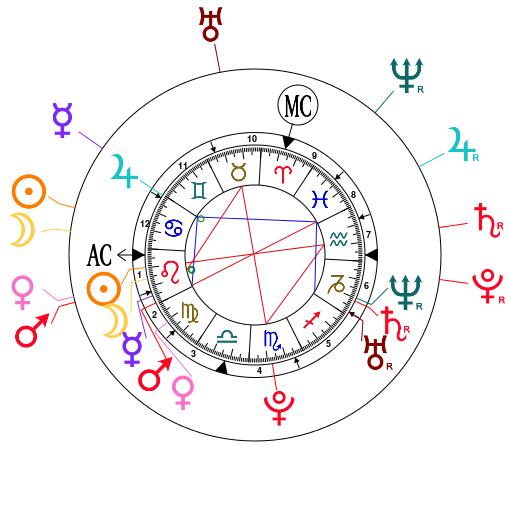 Décés,séparation,autre ? avis transit Astrotheme-7y3-RWj-KLP2-M8