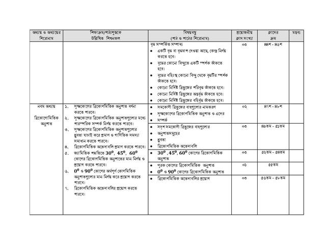 5-SSC-Math-2022-page-006