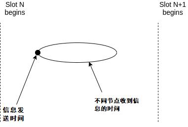 agreement case cn