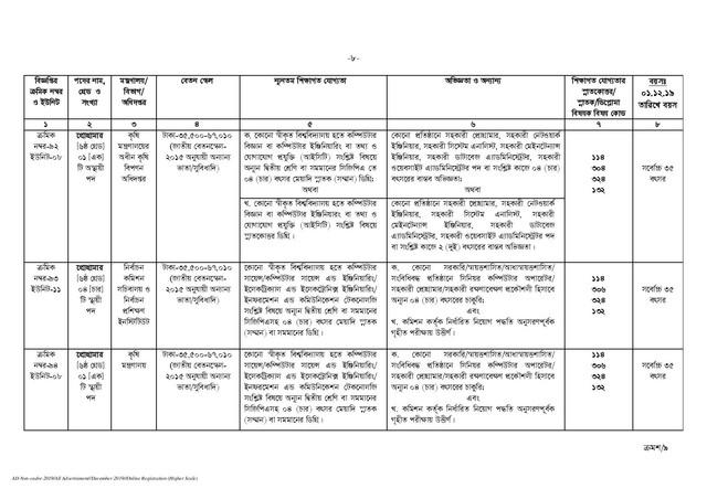 BPSC-Non-Cadre-Job-Circular-2019-PDF-page-008