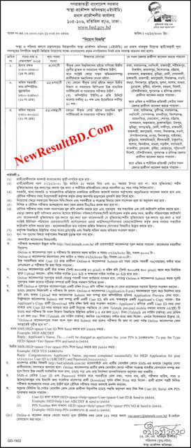Newresultbd-com-Hed-Job-Circular