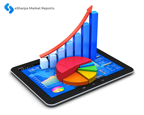 World Online Survey Software Market Research Report 2024 (Covering USA, Europe, China, Japan, India and etc)