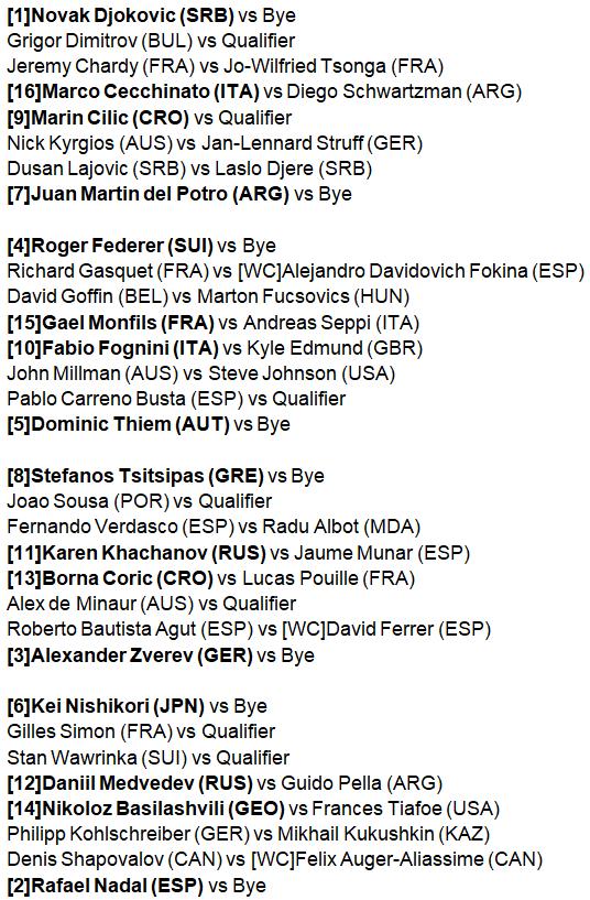Draw - ATP Madrid: Đoković in Federer v isti polovici žreba!