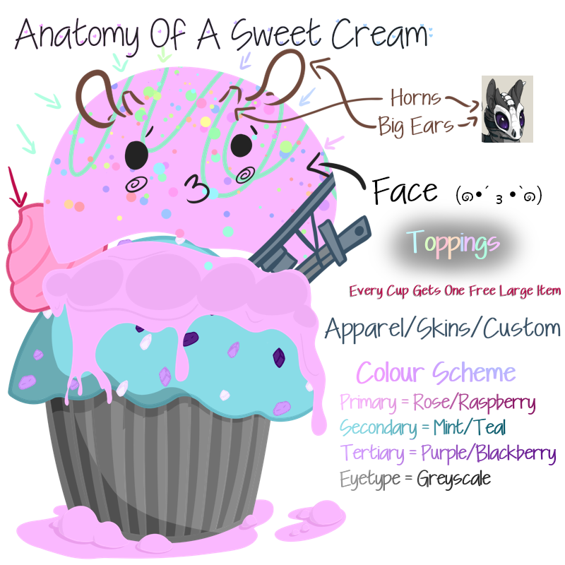 Anatomy-Of-A-Cupcake.png
