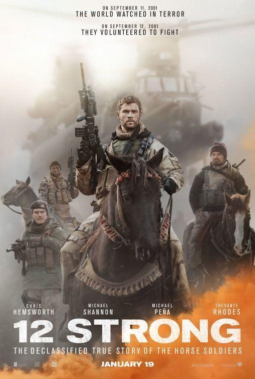 12 Strong (2020) Hindi Dubbed Movie 720p HDRip AAC