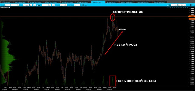 Анализ рынка от IC Markets. - Страница 4 Volume-gold-mini
